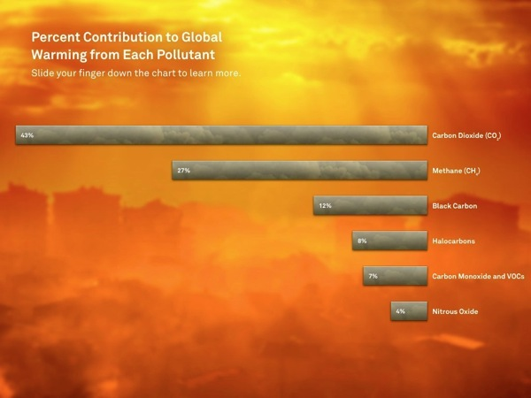 iPhone + iPad Gems: Al Gore's Our Choice, Planetary, Terra Browser, Unnecessary Censorship + Vimeo 7