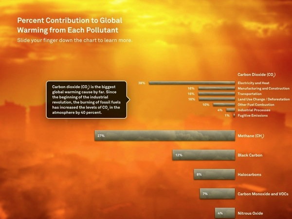 iPhone + iPad Gems: Al Gore's Our Choice, Planetary, Terra Browser, Unnecessary Censorship + Vimeo 8