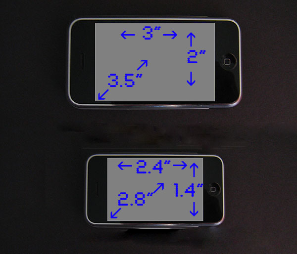 Shrinking iPhone, Shrinking Interface: The Issues 1