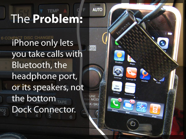 The Complete Guide to iPhone Car Integration 1