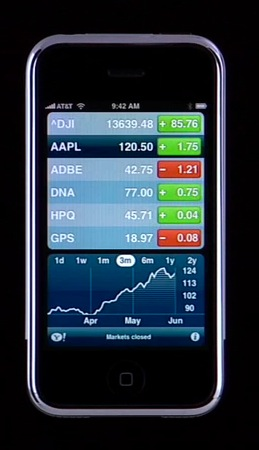 All Things iPhone: Interface and the 16 Applications 22