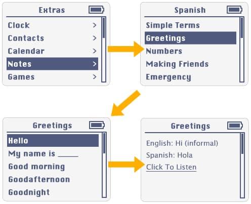 Review: Talking Panda iLingo iPod Translation Software