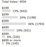 Poll results: How much would you pay (max) for a video-equipped iPod this year?