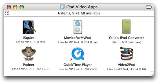 The Complete Guide to Converting Video to iPod Format (Mac)