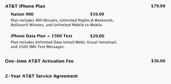 AT&T iPhone Plan once included 1500 SMS texts?