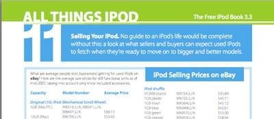 Selling an iPod