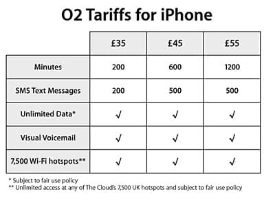 Apple goes with O2, reveals iPhone UK launch details