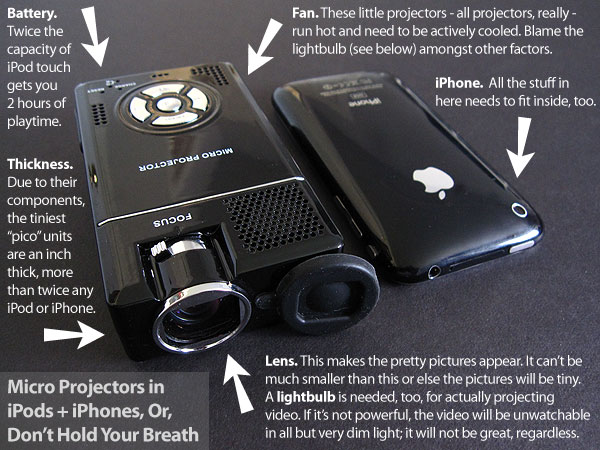 Graphic: Micro-Projectors in iPods or iPhones, Or, Don't Hold Your Breath