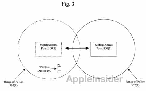 Patent suggests iPhones could offer location-based settings