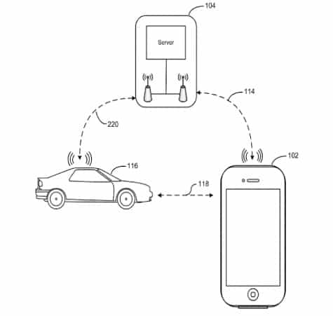 Apple files two patents for iOS-car communication