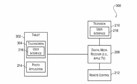Apple patent application details interactive AirPlay, TV