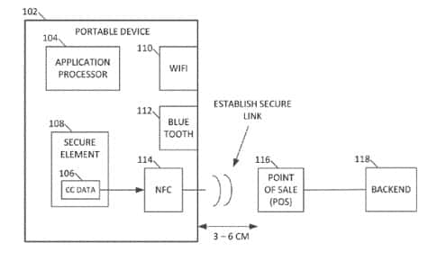 Apple patent reveals secure air payment system