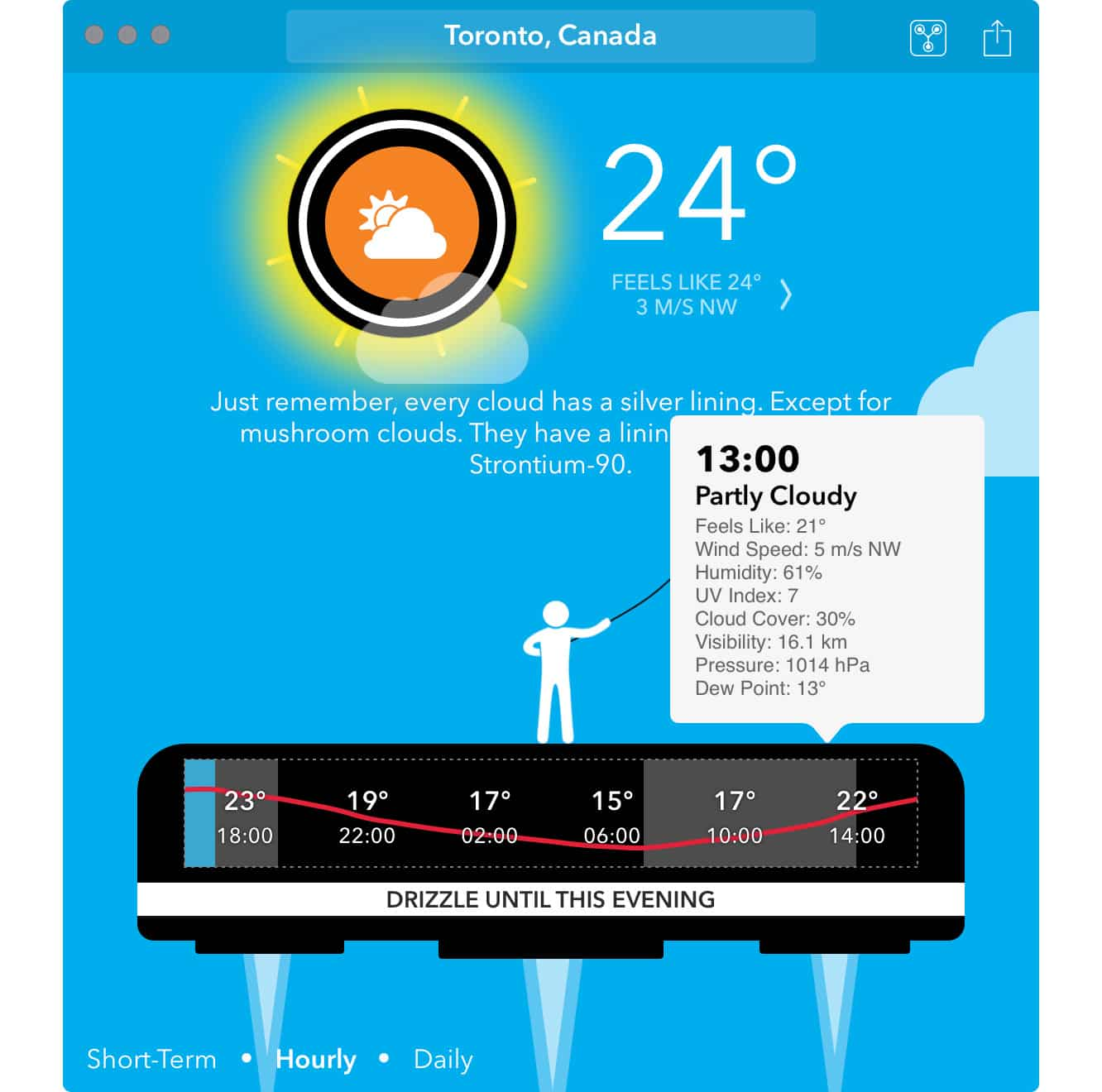 Grailr CARROT Weather for Mac