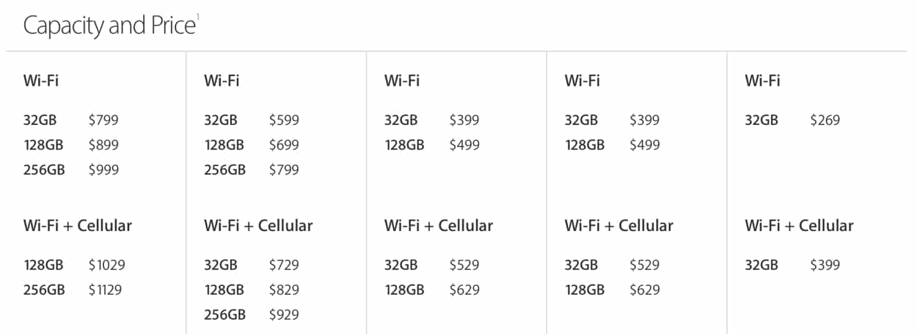Apple doubles some iPad capacities, reduces iPad Pro prices