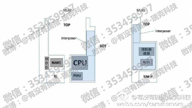 Rumor: Leaked documents point to three iPhones coming in 2017, including high-end OLED model