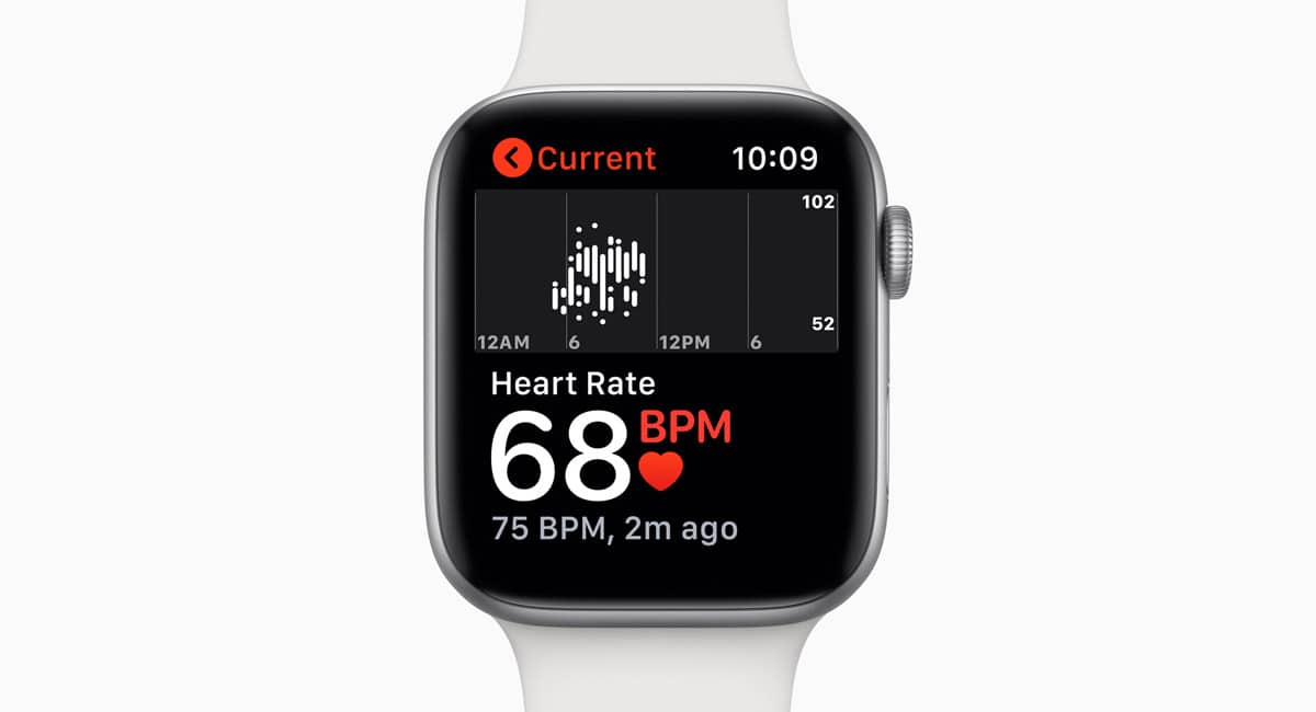 apple watchOS 5.2 health features