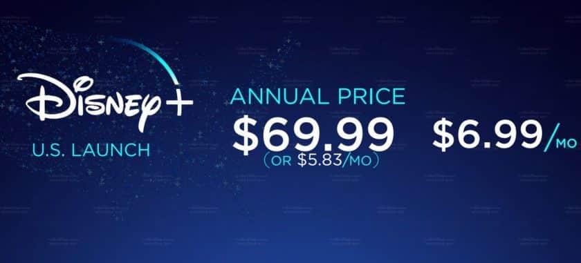 disney plus prices
