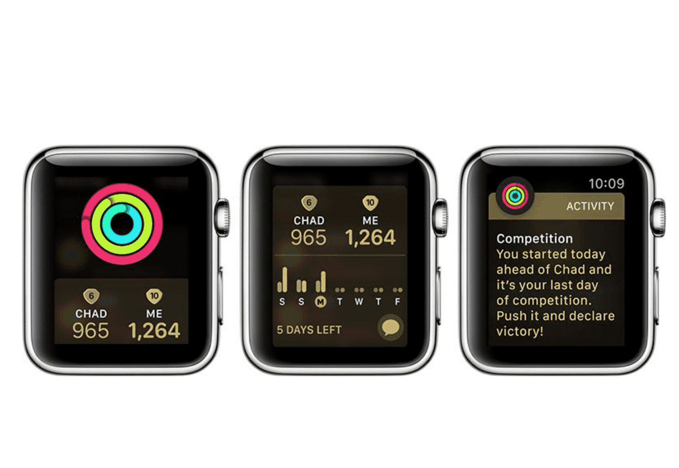 Activity Challenge Apple Watch