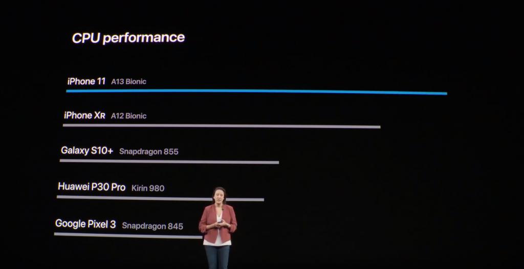 iPhone 11 CPU performance