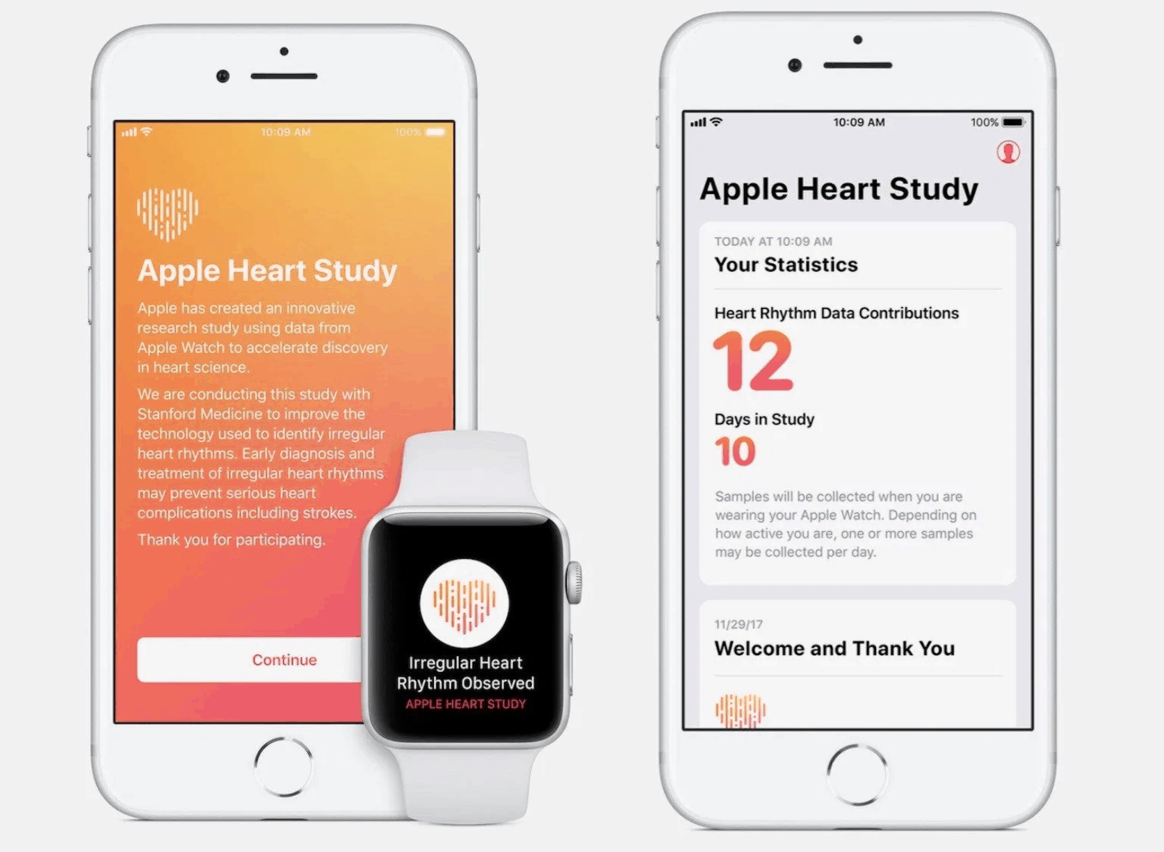 Apple Heart Study Results Published in Stanford Medicine Journal