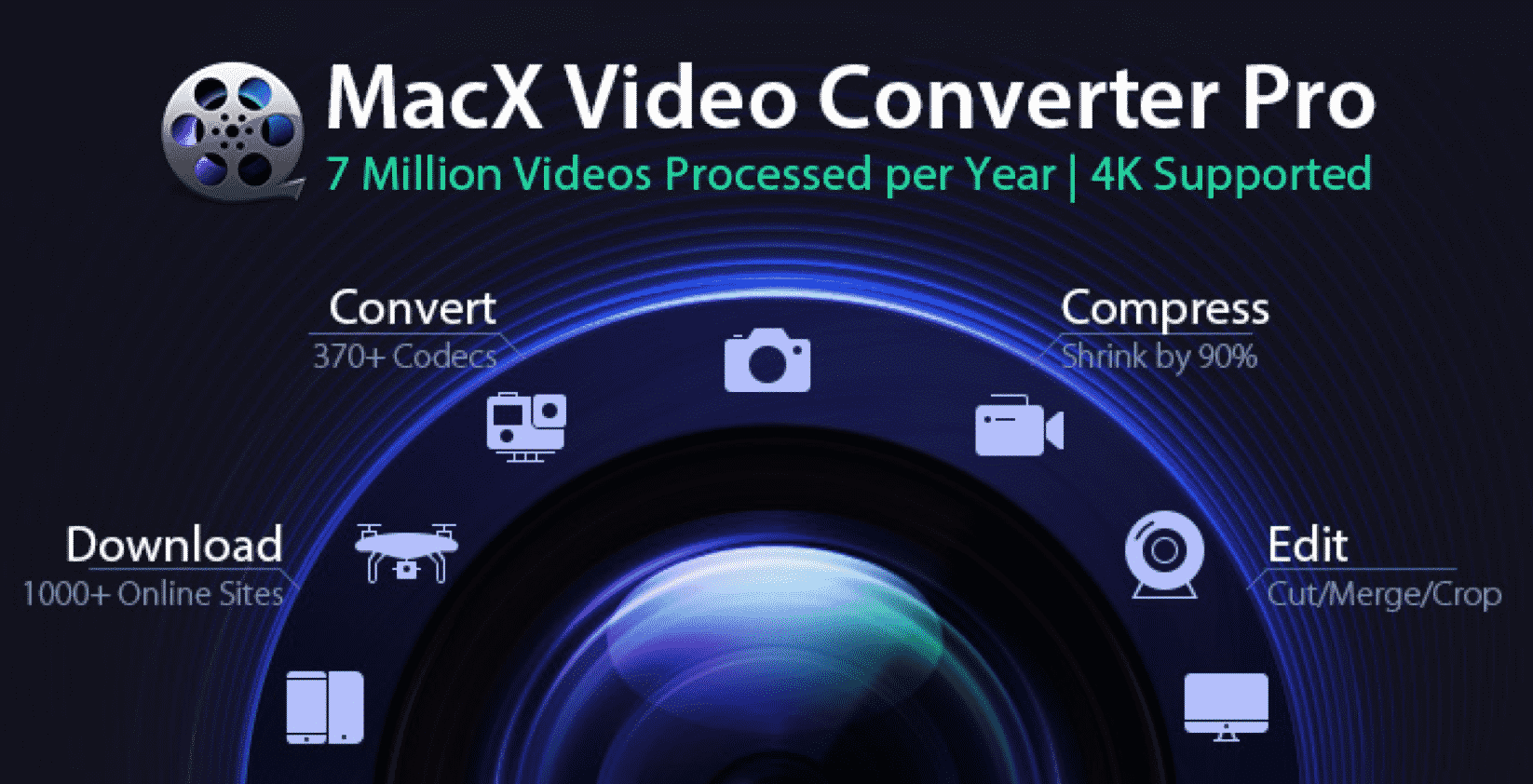 MacX Video Converter Pro - Comprehensive 4K/HD Video Solution to Convert/Resize/Download Videos