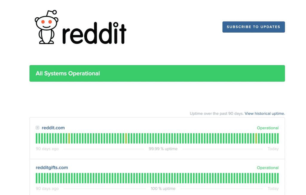Reddit Status