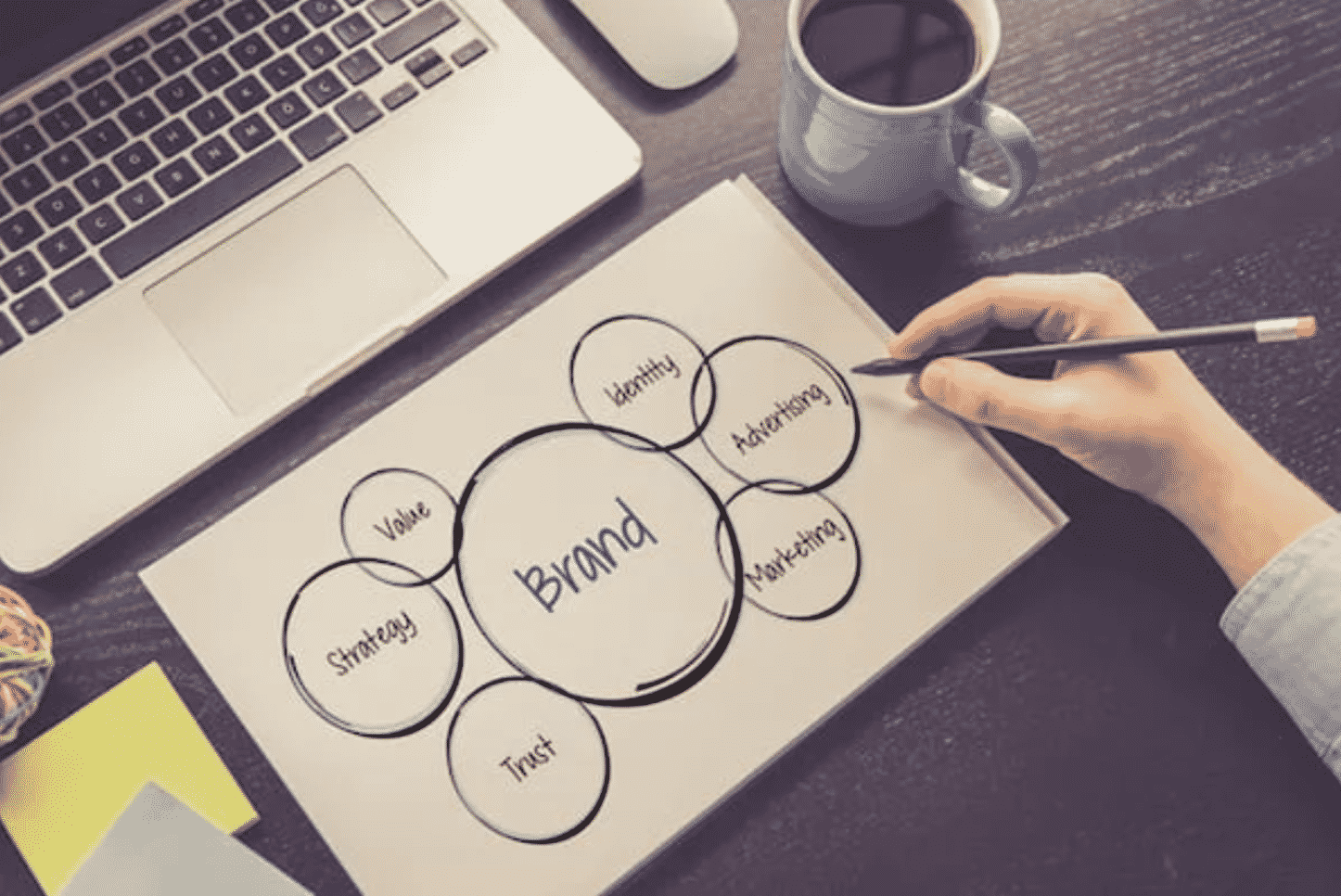 How to Build a Powerful Brand Concept for Your Business
