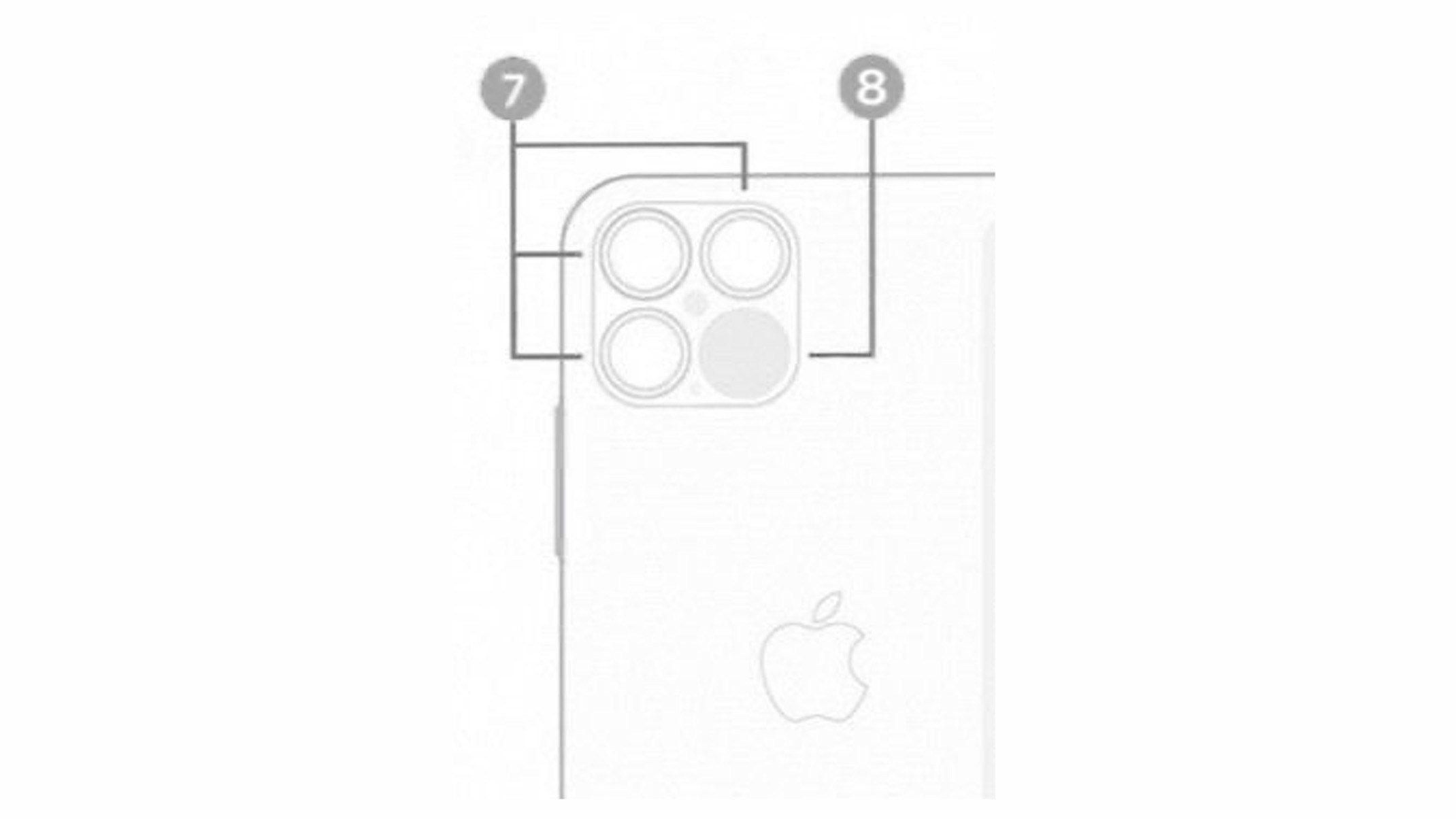 Lidar Scanner and a Tripple Lens Camera