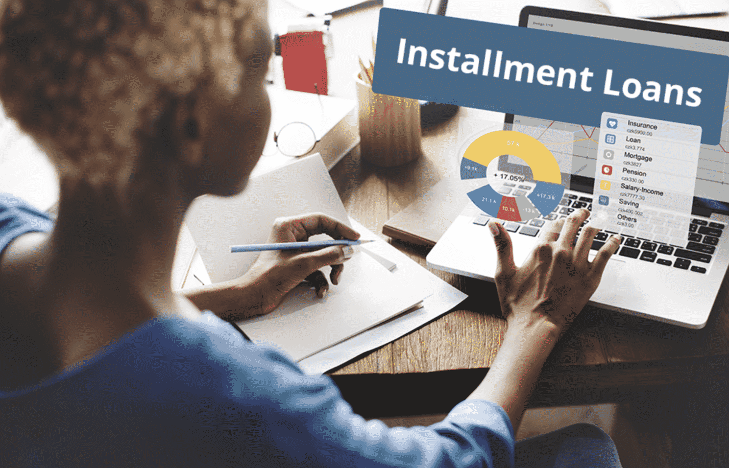 What is An Installment Loan & How Installment Loans Work?