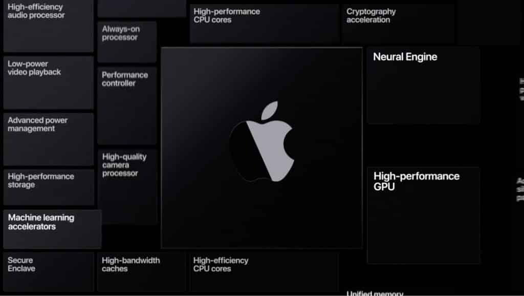 New iMac Pro powered by M-series chip could be released later this year