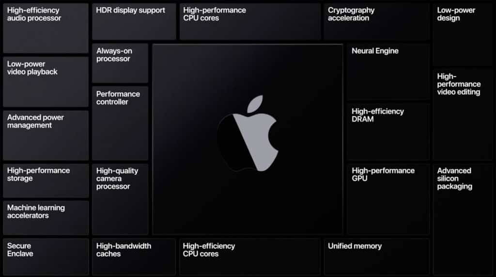 """Mac's transition from Intel to Apple silicon """"Historic"""", says Apple CEO Tim Cook"""