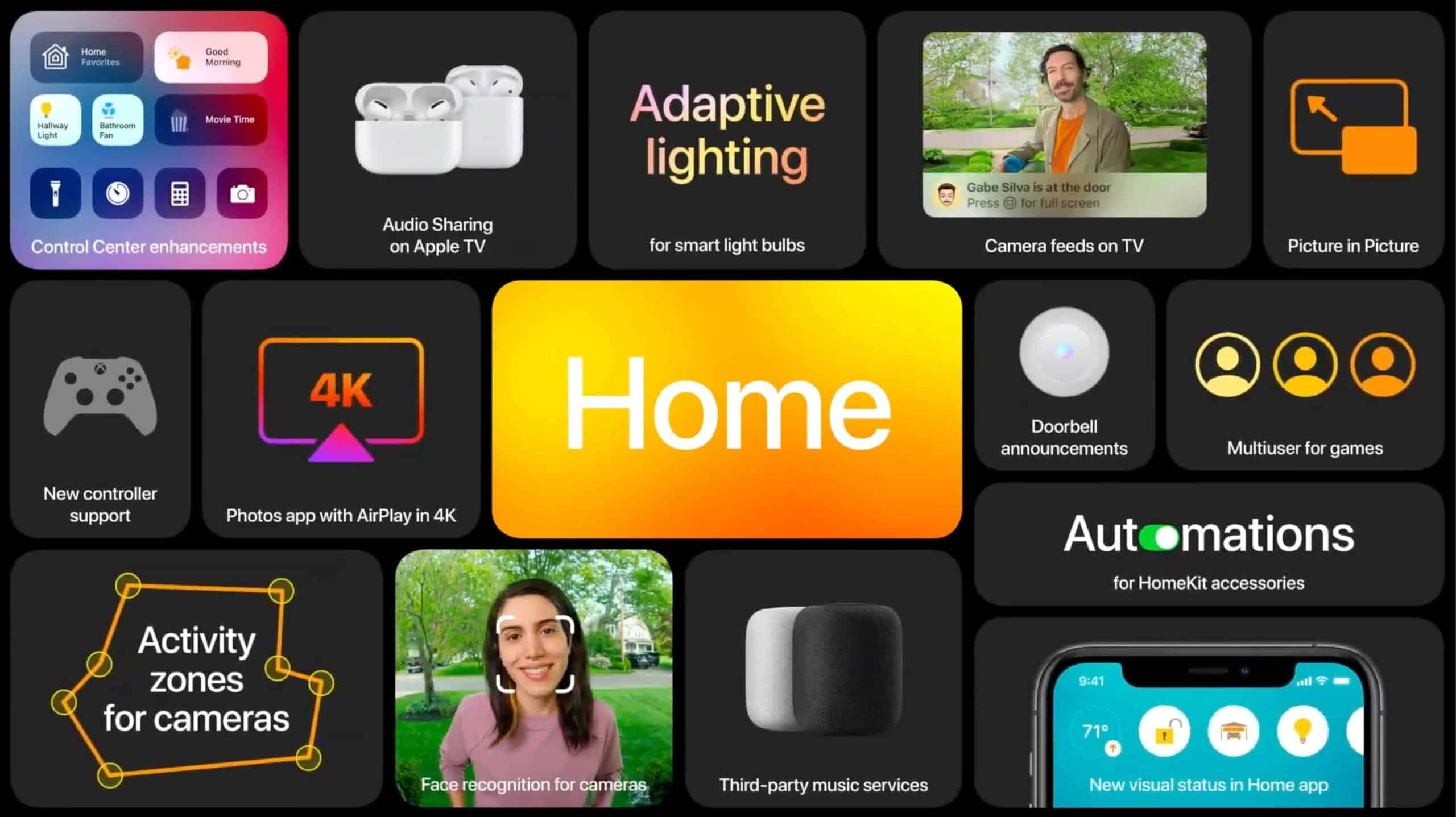 tvOS 14: Multi-user gaming, AirPods sharing, 4K YouTube playback
