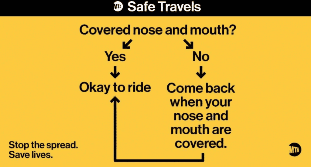 Safe Travels info graphic