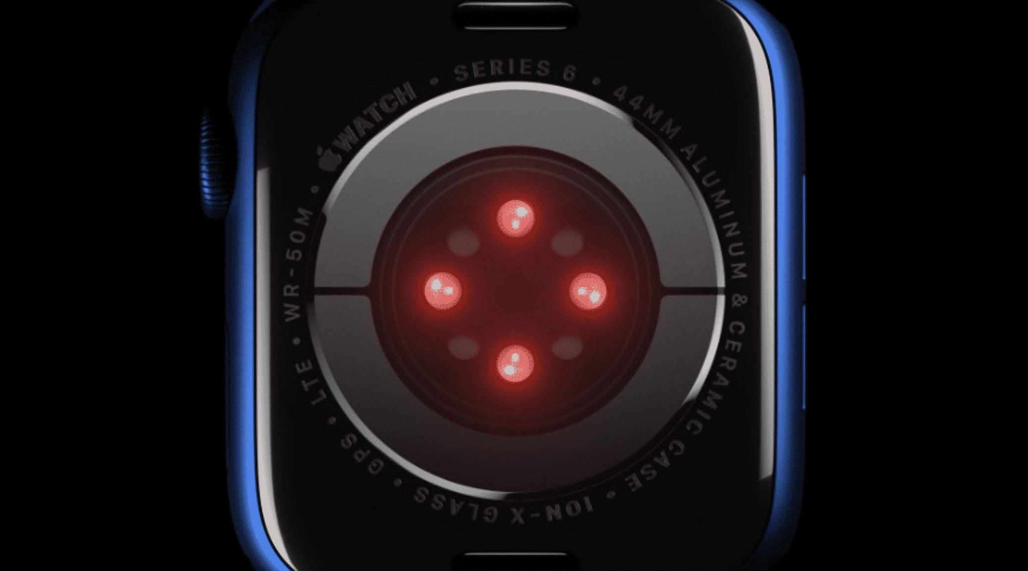 Apple Watch Video