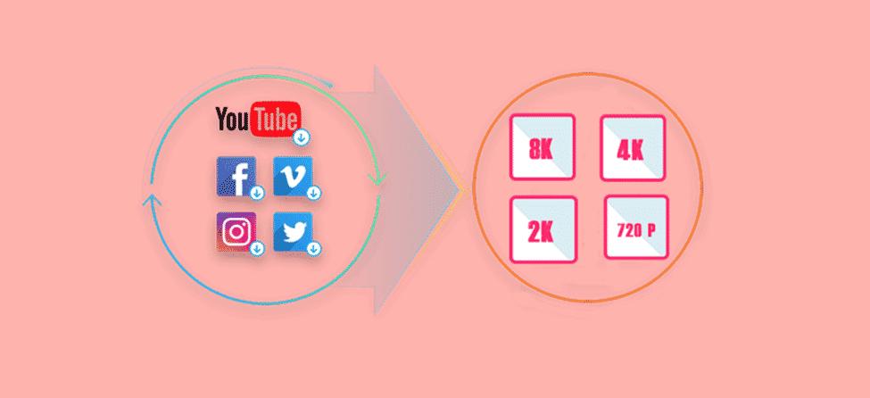 4kFinder Video Downloader Review: Best YouTube Video Downloader