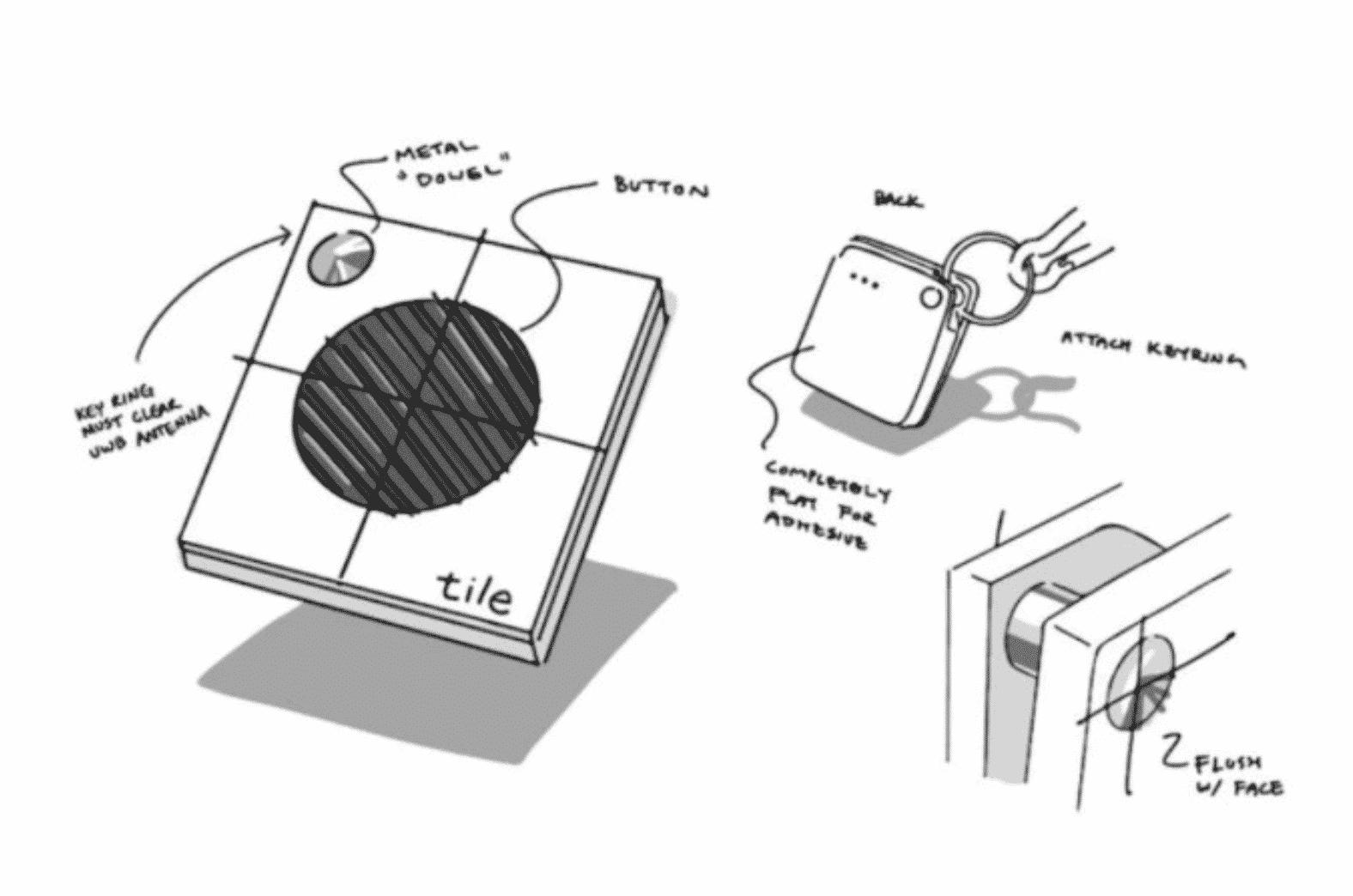 Apple's AirTags