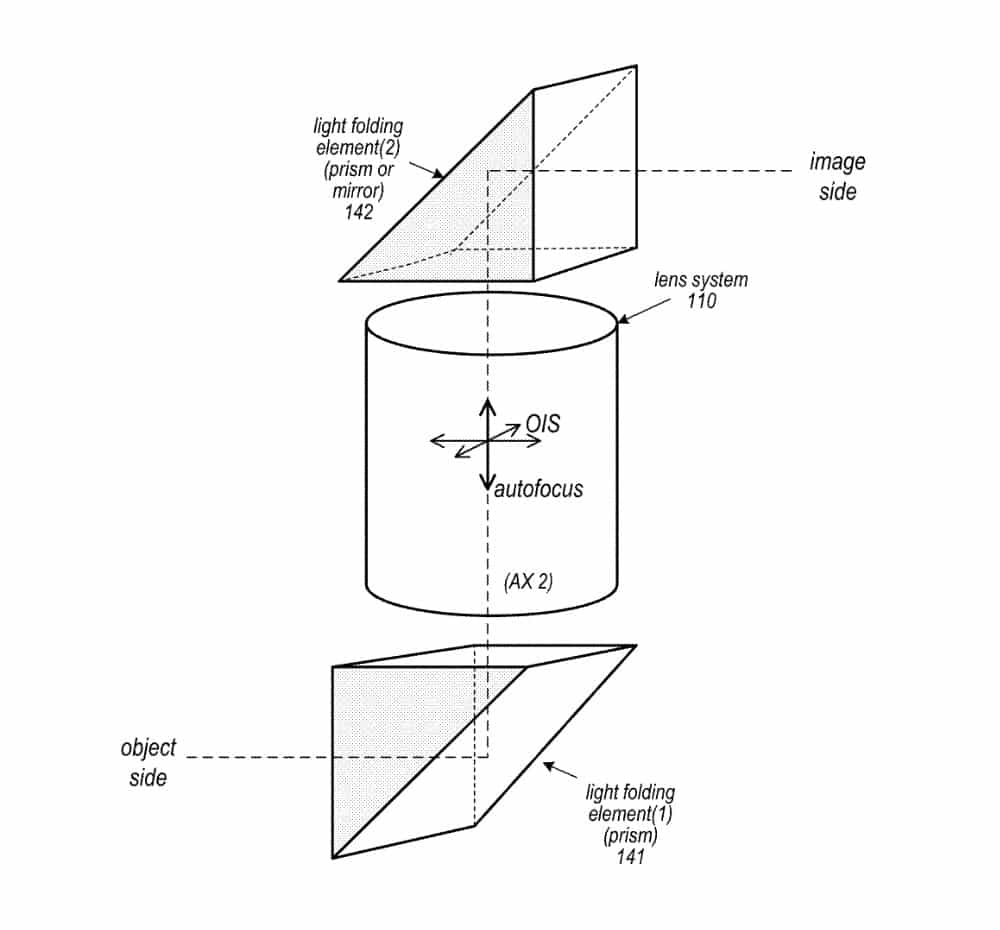 Next iPhone could have periscope lens
