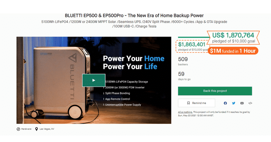 Mega-Successful, Nearly $2 Million Kickstarter Funded BLUETTI EP500/Pro Captures the Public's Renewable Energy Attention
