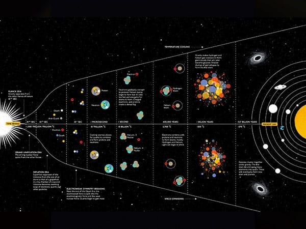 iOS Gems: Brian Cox's Wonders of the Universe, Bugsy's Kindergarten Reading 2.0 + Chuck's Challenge
