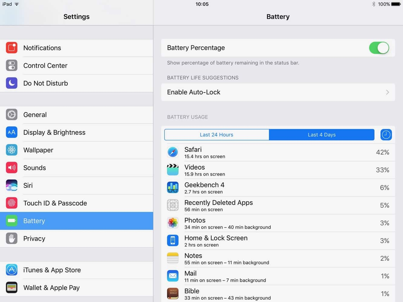 Review: Apple iPad (Fifth-Generation)