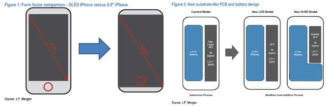 Component suppliers deny delays in iPhone 8 production; analysts predict edge-to-edge screen