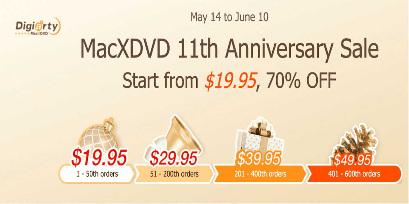 Get MacX DVD and Video Converter with up to 70% off on anniversary promo