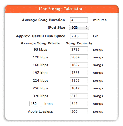 iPod touch holds fewer songs than expected