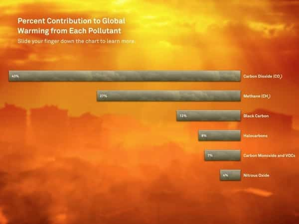 iPhone + iPad Gems: Al Gore's Our Choice, Planetary, Terra Browser, Unnecessary Censorship + Vimeo