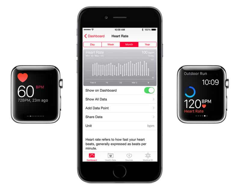 Apple accused of infringing patents in Apple Watch heart rate sensor technology