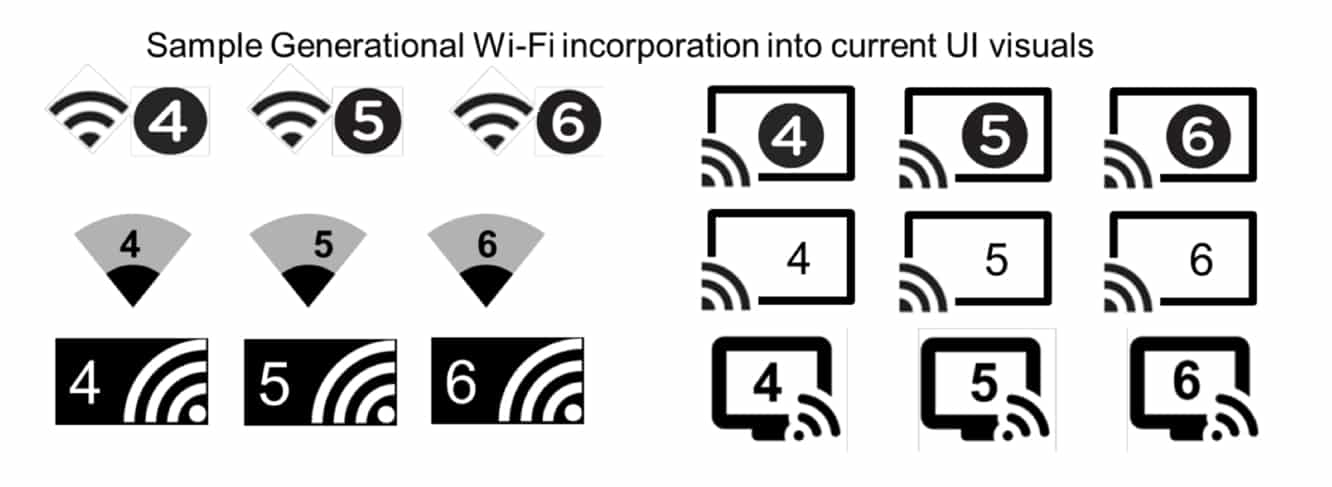 Wi-Fi Alliance moves to version numbers, recommends new visual UI indicators