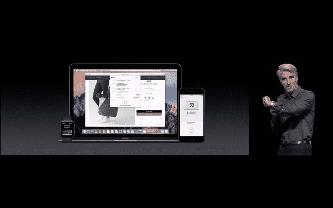 Continuity: iOS and watchOS features for macOS Sierra