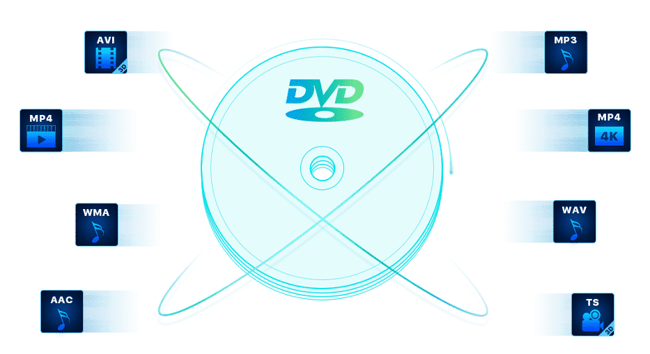 How to use DVDFab DVD Ripper