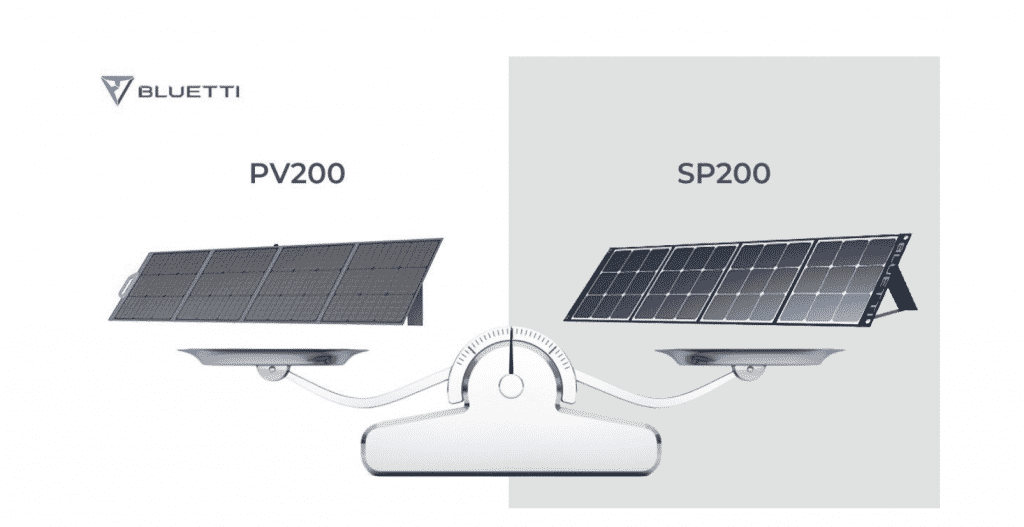 How the PV200 and PV120 Serve as the Perfect Solar Panel Companion to Your Favorite Bluetti Energy Station