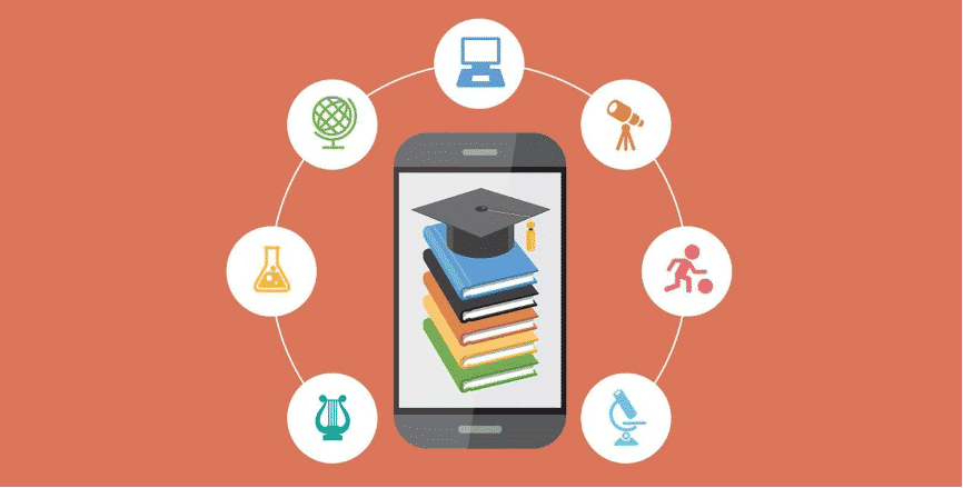 How PDFelement support Mobile Learning Trend in 2021?